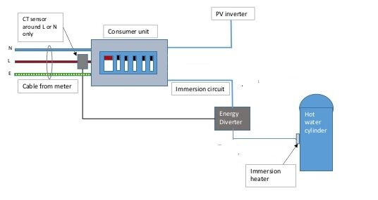 Hot Water System Schematic